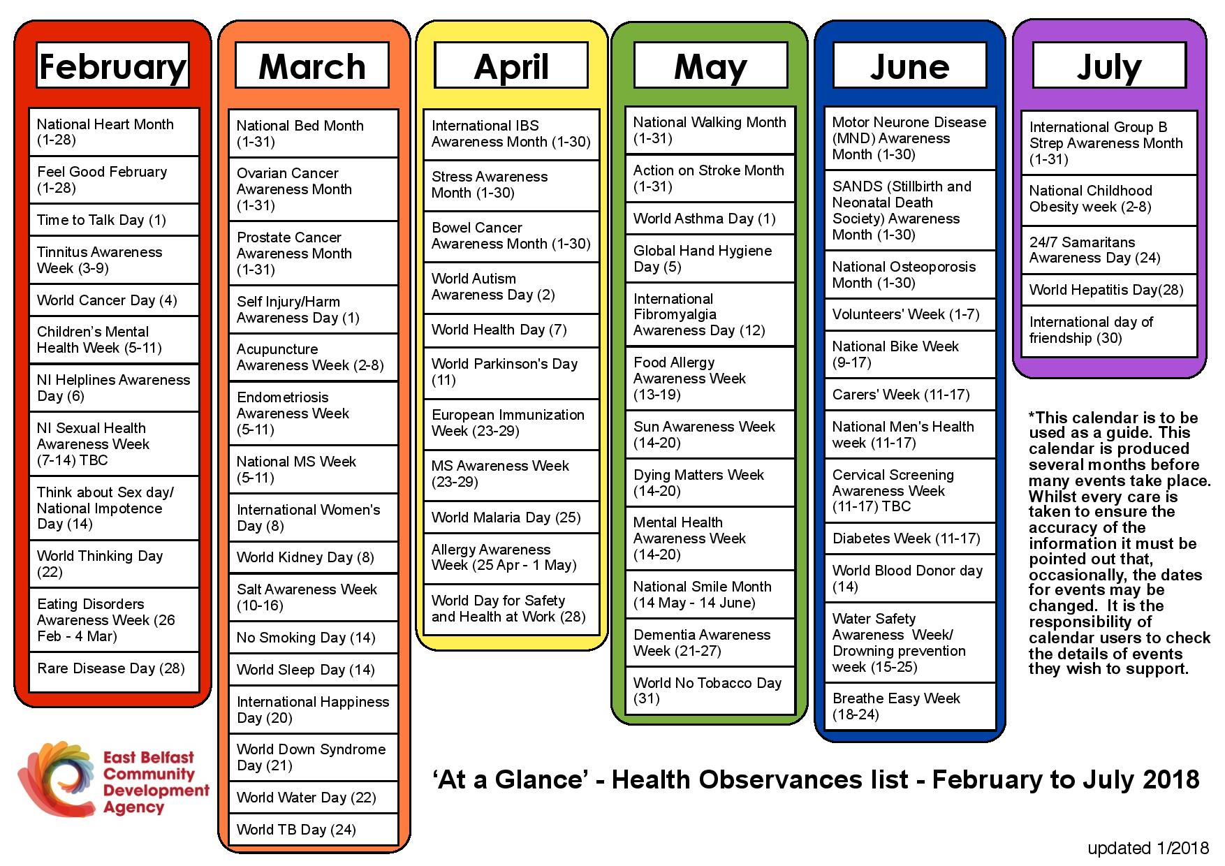 latest list of health observances february to july 2018 east