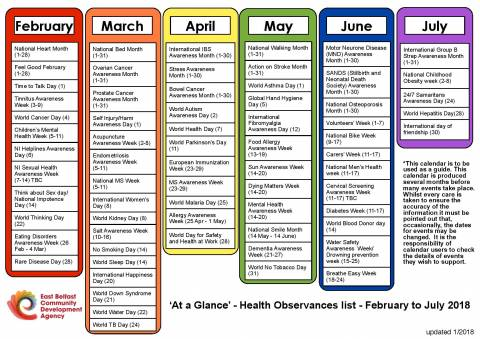 Latest Health Observance Calendar for February to July 2018 | East